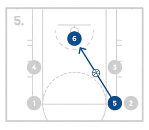 jrnba_allstar_pp8_starpassing_diagram5of6