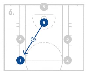 jrnba_allstar_pp8_starpassing_diagram6of6