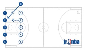 jrnba_mvp_pp10_lineuptransition_diagram1of2