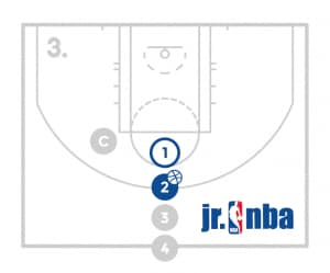 jrnba_mvp_pp2_1on1stuntandrecover_diagram3of3