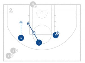 jrnba_mvp_pp2_pickandpopshooting_diagram2of4