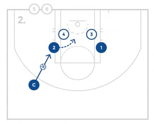 jrnba_mvp_pp5_1on1frompostcrossscreen_diagram2of3