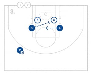 jrnba_mvp_pp5_1on1frompostcrossscreen_diagram3of3