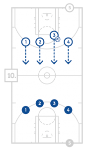 jrnba_mvp_pp9_additivetransition_diagram10of12