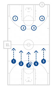 jrnba_mvp_pp9_additivetransition_diagram11of12