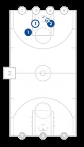 jrnba_mvp_pp9_additivetransition_diagram2of12