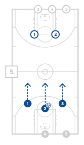 jrnba_mvp_pp9_additivetransition_diagram5of12