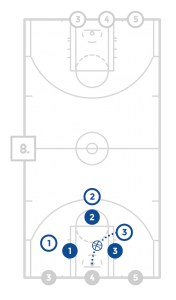 jrnba_mvp_pp9_additivetransition_diagram8of12