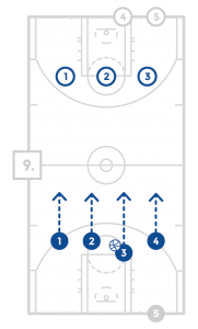 jrnba_mvp_pp9_additivetransition_diagram9of12