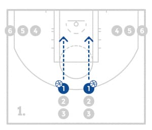 jrnba_rookie_pp10_driveandkickcompetitiondrill_diagram1of4