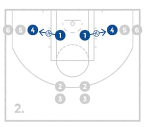jrnba_rookie_pp10_driveandkickcompetitiondrill_diagram2of4