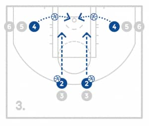 jrnba_rookie_pp10_driveandkickcompetitiondrill_diagram3of4