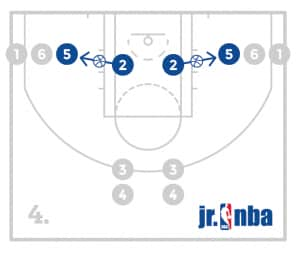 jrnba_rookie_pp10_driveandkickcompetitiondrill_diagram4of4