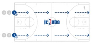 jrnba_rookie_pp11_dribble-relays_diagram1of2