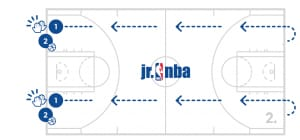 jrnba_rookie_pp11_dribble-relays_diagram2of2