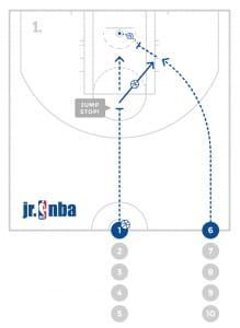 jrnba_rookie_pp11_dribblejumpstopandpassdrill_diagram1of2