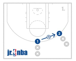 jrnba_rookie_pp4_passandcutdrill_diagram1of3