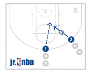 jrnba_rookie_pp4_passandcutdrill_diagram2of3