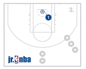 jrnba_rookie_pp4_passandcutdrill_diagram3of3