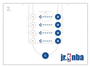 jrnba_rookie_pp4_sidelateralpushdrill_diagram2of2