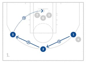 jrnba_rookie_pp7_reversetheballdrill_diagram1of4