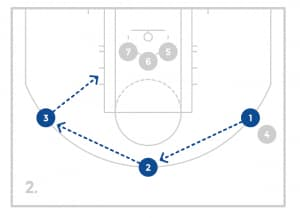 jrnba_rookie_pp7_reversetheballdrill_diagram2of4
