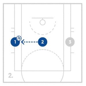 jrnba_rookie_pp8_tracingtheballbreakdowndrill_diagram2of6