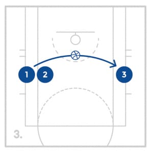 jrnba_rookie_pp8_tracingtheballbreakdowndrill_diagram3of6