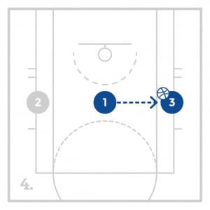 jrnba_rookie_pp8_tracingtheballbreakdowndrill_diagram4of6