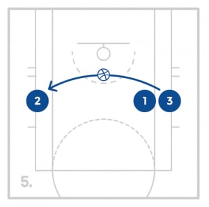jrnba_rookie_pp8_tracingtheballbreakdowndrill_diagram5of6