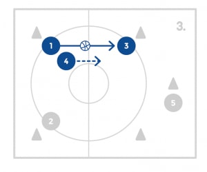 jrnba_rookie_pp9_keepawaygame_diagram3of4