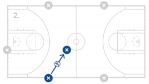 jrnba_rookie_pp9_passitdownthelinegame_diagram2of6