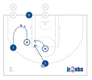jrnba_starter_pp10_2on2closeout_diagram2on2