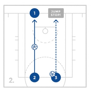 jrnba_starter_pp1_passisfasterdrill_diagram2of2