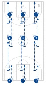 jrnba_starter_pp2_retreatdribbledrill_diagram3of3