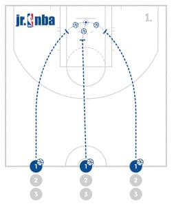 jrnba_starter_pp2_teamlayupandshootdrill_diagram1of2