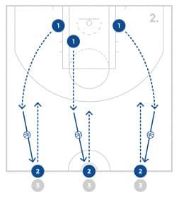 jrnba_starter_pp2_teamlayupandshootdrill_diagram2of2