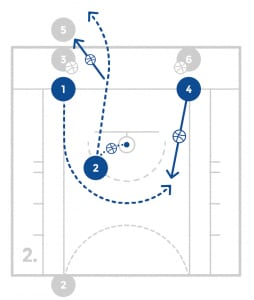 jrnba_starter_pp4_loopshootingdrill_diagram2of4