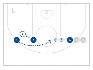jrnba_starter_pp5_usingascreenshootingdrill_diagram1of4
