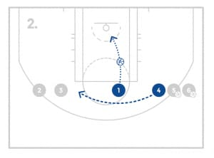 jrnba_starter_pp5_usingascreenshootingdrill_diagram2of4