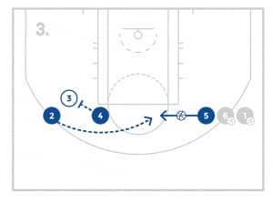 jrnba_starter_pp5_usingascreenshootingdrill_diagram3of4