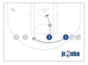 jrnba_starter_pp5_usingascreenshootingdrill_diagram4of4