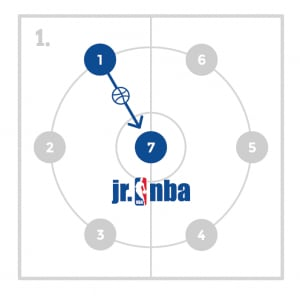 jrnba_starter_pp6_circlepassdrill_diagram1of3