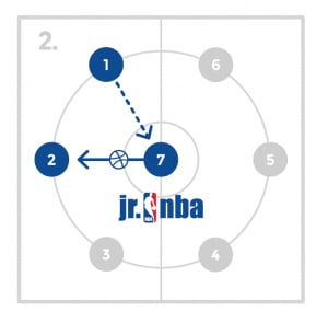 jrnba_starter_pp6_circlepassdrill_diagram2of3