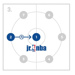 jrnba_starter_pp6_circlepassdrill_diagram3of3