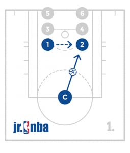 jrnba_starter_pp7_ontheblockfinishdrill_diagram1of3
