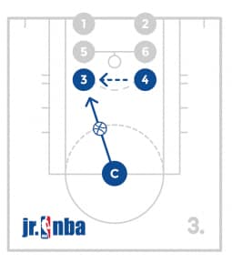 jrnba_starter_pp7_ontheblockfinishdrill_diagram3of3