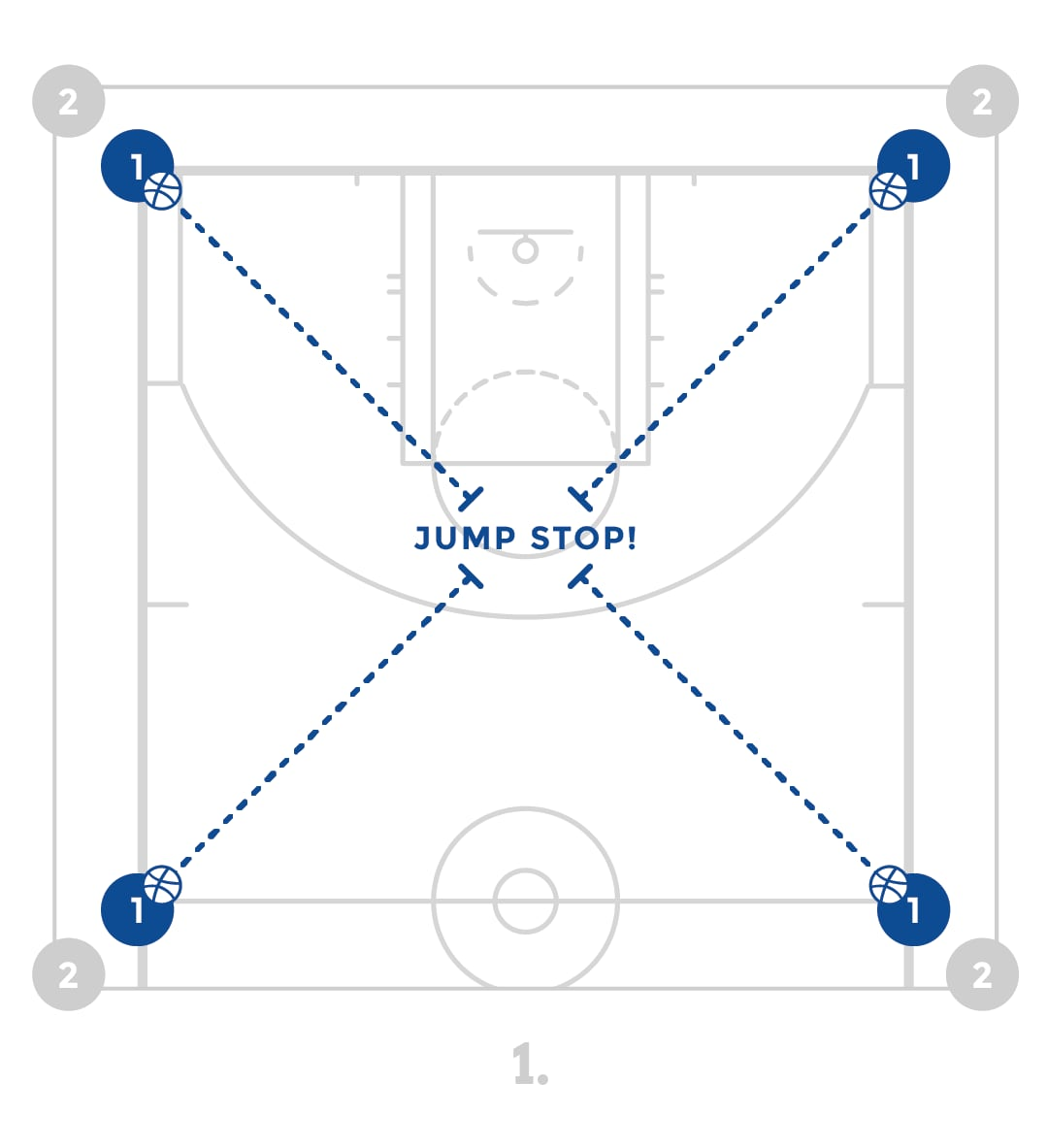 jrnba_starter_pp9_4cornerpassingdrill_diagram1of2