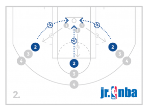 jrnba_rookie_pp1_shootinglinegame_diagram2