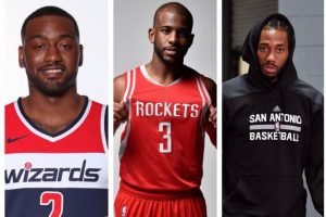 Assessing NBA's Top Two-Way Players